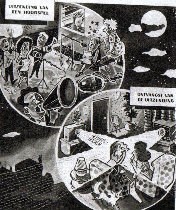 Promotie voor het eerste stereofonische hoorspel.